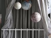 ROOM cameretta vista dalla fotografa Anna Kubel