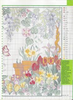 Schemi a punto croce a tema erbario fiorito paperblog for Schemi di cabina di log