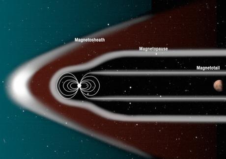Possibile uno scudo magnetico per rendere abitabile Marte