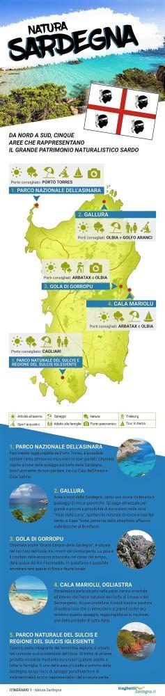 Dove andare in vacanza in Sardegna