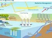 Ufficializzazione della geoingegneria