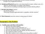 Essay problem indiscipline youth