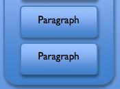 Essay structure conclusion sentence