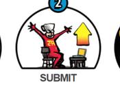 Come pubblicare proprio fumetto digitale ComiXology Submit Program