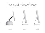 Back iMac