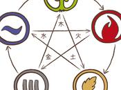 simbolismo dell'Inverno