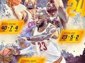 Finals 2017 Gara Cavs sogno, Warriors travolti. torna Oakland