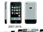 L'i-phone compie anni!