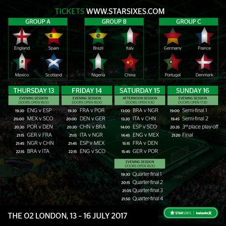 Star Sixes, in diretta su Fox Sports HD con Del Piero, Di Canio, Rivaldo, Roberto Carlos e Gerrard