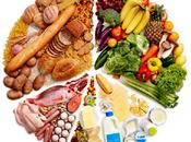 Mangiare sano!