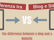 Differenza Blog Sito web: cosa scegliere?