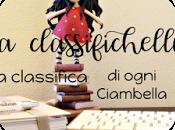 Classifichella 'Basta estate edition'