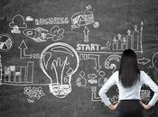 Perchè imprese innovano? aziende l'innovazione