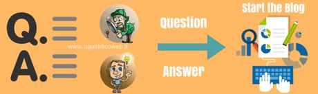 Quali sono le domande più frequenti e le risposte prima di decidere di aprire un blog?