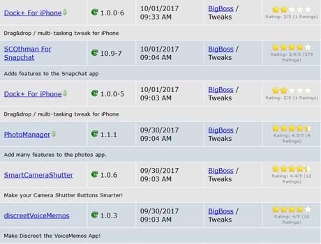 Cydia (iOS 9.3.x/iOS 10.x) – I Tweak già testati e funzionanti [Aggiornato 28.10.2017]