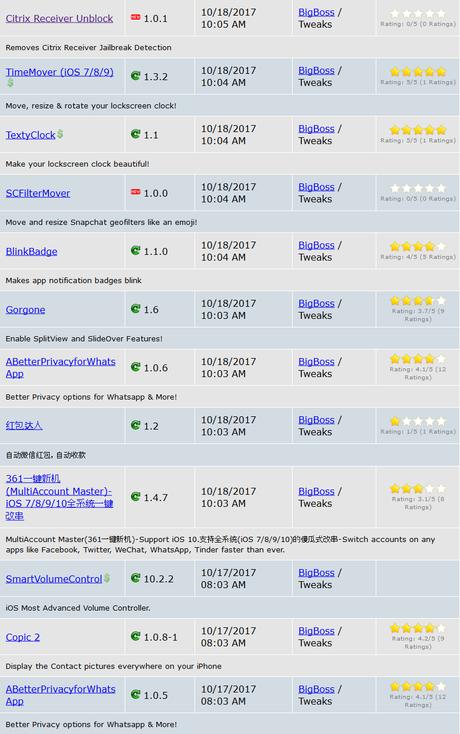 Cydia (iOS 9.3.x/iOS 10.x) – I Tweak già testati e funzionanti [Aggiornato 29.10.2017]