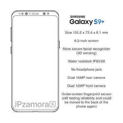 Samsung Galaxy S9 e le novità hardware rispetto al Galaxy S8