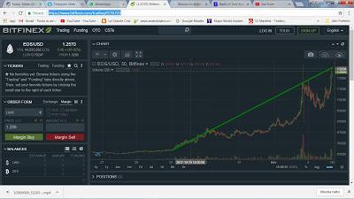 Il Bitcoin tocca nuovo record a 7200 dollari...mentre Bankitalia non ha nemmeno vigilato sul Bubbone Monte dei Pacchi...