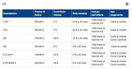 LG V30 costa 899 euro con TIM
