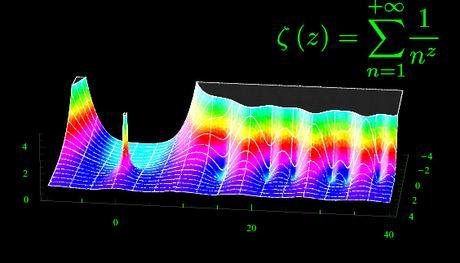 Serie di Dirichlet. La funzione zeta di Riemann-Eulero e la funzione di Riemann-Siegel
