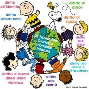 20 novembre – Giornata internazionale dei diritti dell'infanzia e dell'adolescenza