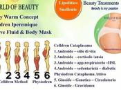 Body Sculpture Wraps Emulsione World Beauty