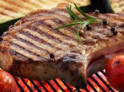 Dove mangiare carne Roma