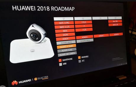 roadmap Huawei
