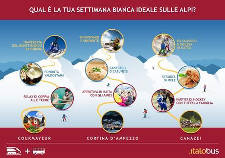 TRAVEL   Settimana Bianca 2018: Tre Proposte di Itinerari con Italobus.