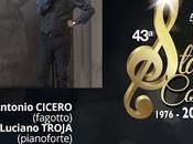 Zoppo... perde Cicero Troja concerto Termini Imerese!