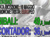 Giro d'Italia 2011: TORINO/3