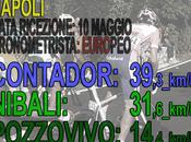 Giro d'Italia 2011: NAPOLI/2