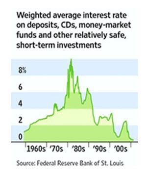 Il mercato immobiliare usa salvato da soldi veri ma sara for Case a buon mercato in mammoth ca