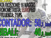 Giro d'Italia 2011: MILANO/5