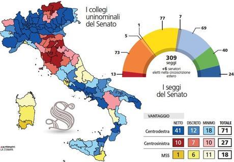 Elezioni 2018, previsioni: caos per la Camera, accozzaglia al Senato