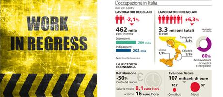 Lavoratori - Occupazione in italia 2012-15