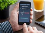 E-commerce dynamic pricing, ecco giorni migliori acquisti online