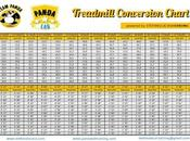 Treadmill Conversion Chart