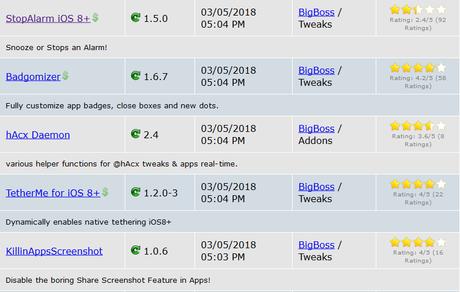 Cydia (iOS 9.3.x/iOS 10.x.x) – I Tweak già testati e funzionanti [Aggiornato 08.03.2018]