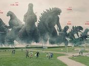 video mostra tutte altezze vari Godzilla