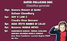 Classifica SUPER POLLICINO DOC 2