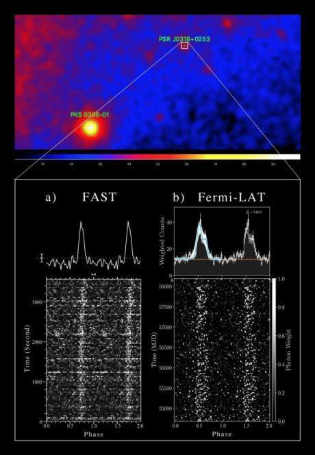 Fast scopre una pulsar al millisecondo