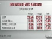 Sondaggio Acqua Maggio 2018): 40,7%, 30,8%, 20,3%
