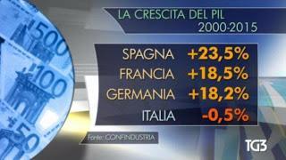 Cartoline dall'Inferno fiscale&burocratico italiano