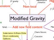 Materia oscura, gravità modificata basta