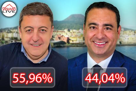 Elezioni comunali: Giovanni Palomba è il nuovo sindaco di Torre del Greco