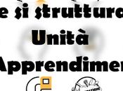 Come pianificare un'Unità d'Apprendimento: fasi struttura