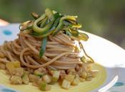 spaghettone sia!!!!!