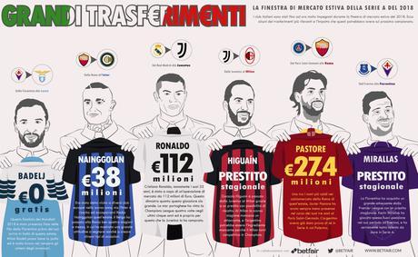 I nuovi giocatori della Serie A da tenere d'occhio in questa stagione