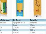 Spaghetti pesticidi ecco lista delle marche sono stati trovati